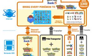 Sorteo: 3 tarjetas de $10 para la Nintendo eShop!