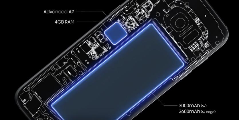 Samsung-Galaxy-S7-S7-EDGE-bateria - Clumsy Games