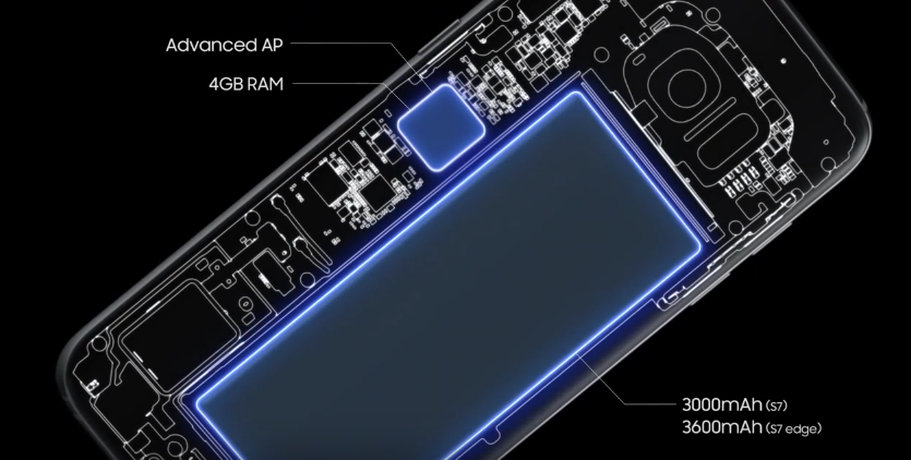 Samsung-Galaxy-S7-S7-EDGE-bateria